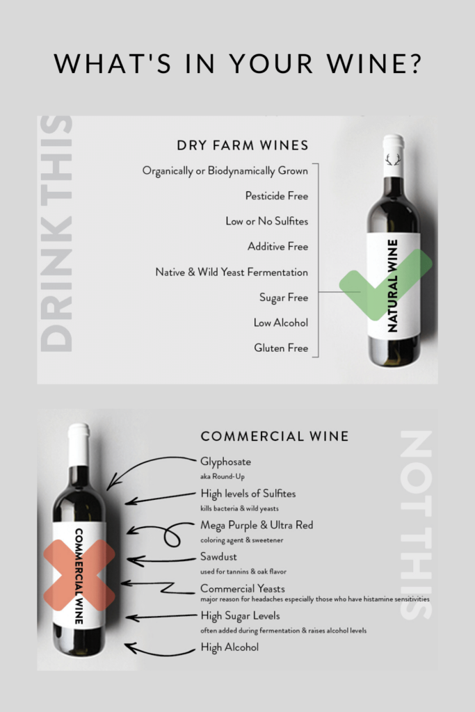 drink natural wine not commercial wine